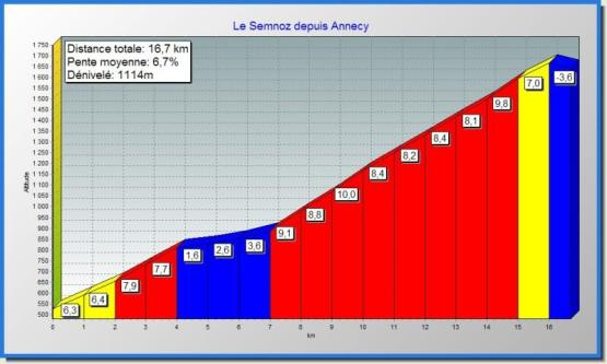 Le_Semnoz_depuis_Annecy