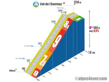 Col-de-l-Avernaz3.jpg